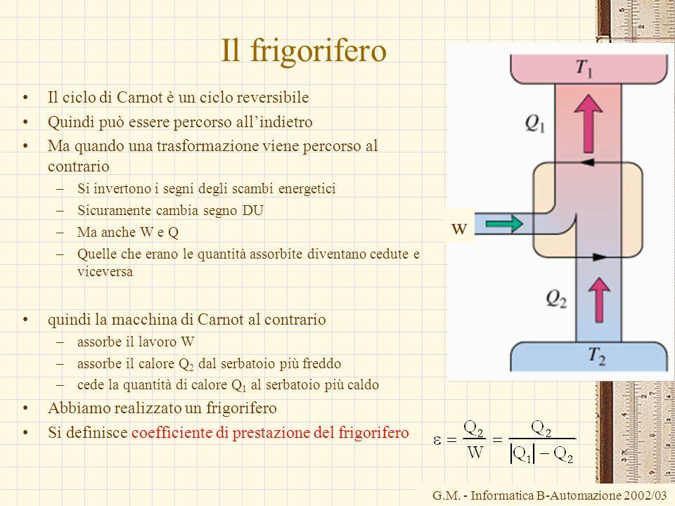 G.M. - Informatica B-Automazione 2002/03 Il frigorifero Il ciclo di Carnot è un ciclo reversibile Quindi può essere percorso allindietro Ma quando una