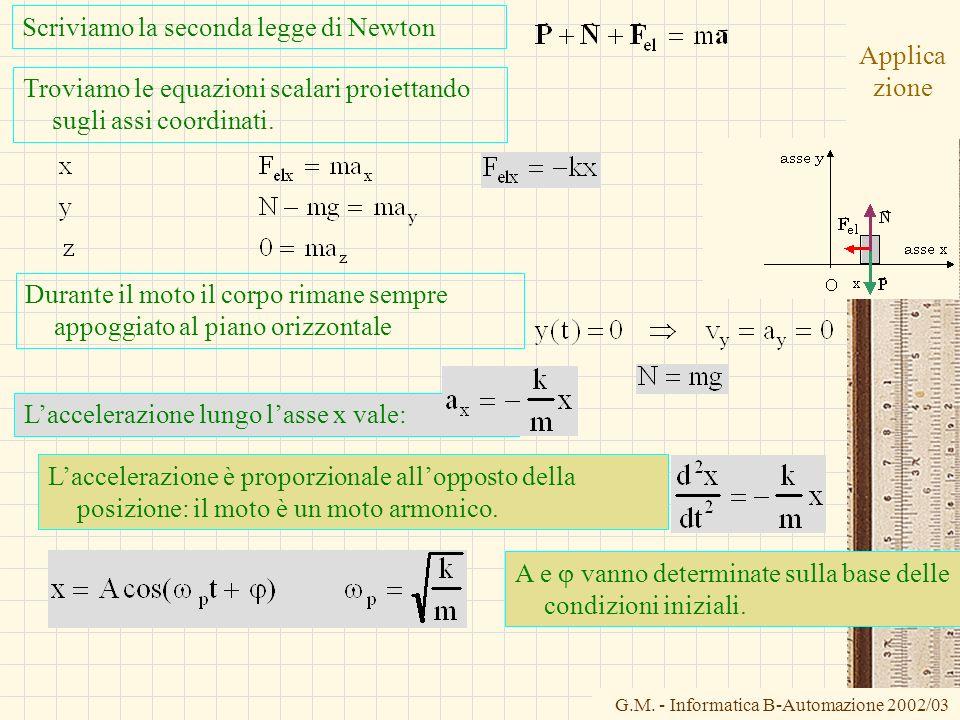 G.M. - Informatica B-Automazione 2002/03 Applica zione Laccelerazione lungo lasse x vale: Scriviamo la seconda legge di Newton Troviamo le equazioni s
