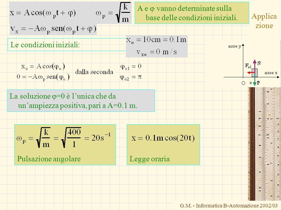 G.M. - Informatica B-Automazione 2002/03 Pulsazione angolareLegge oraria Applica zione La soluzione =0 è lunica che da unampiezza positiva, pari a A=0