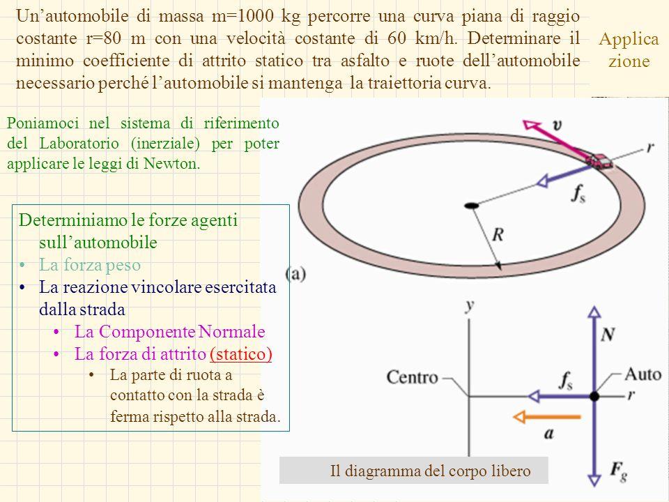 G.M. - Informatica B-Automazione 2002/03 Applica zione Unautomobile di massa m=1000 kg percorre una curva piana di raggio costante r=80 m con una velo