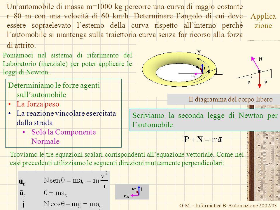 G.M. - Informatica B-Automazione 2002/03 Applica zione Unautomobile di massa m=1000 kg percorre una curva di raggio costante r=80 m con una velocità d