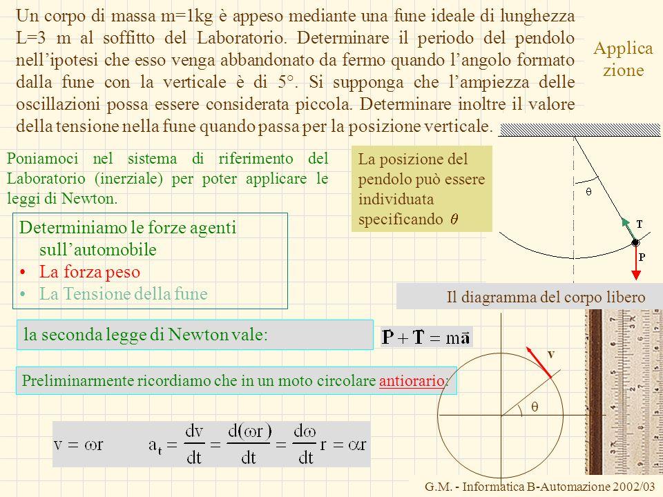 G.M. - Informatica B-Automazione 2002/03 Applica zione Poniamoci nel sistema di riferimento del Laboratorio (inerziale) per poter applicare le leggi d