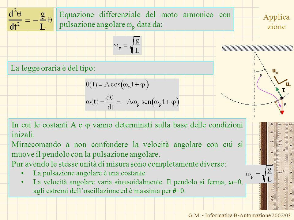 G.M. - Informatica B-Automazione 2002/03 Applica zione Equazione differenziale del moto armonico con pulsazione angolare p data da: La legge oraria è