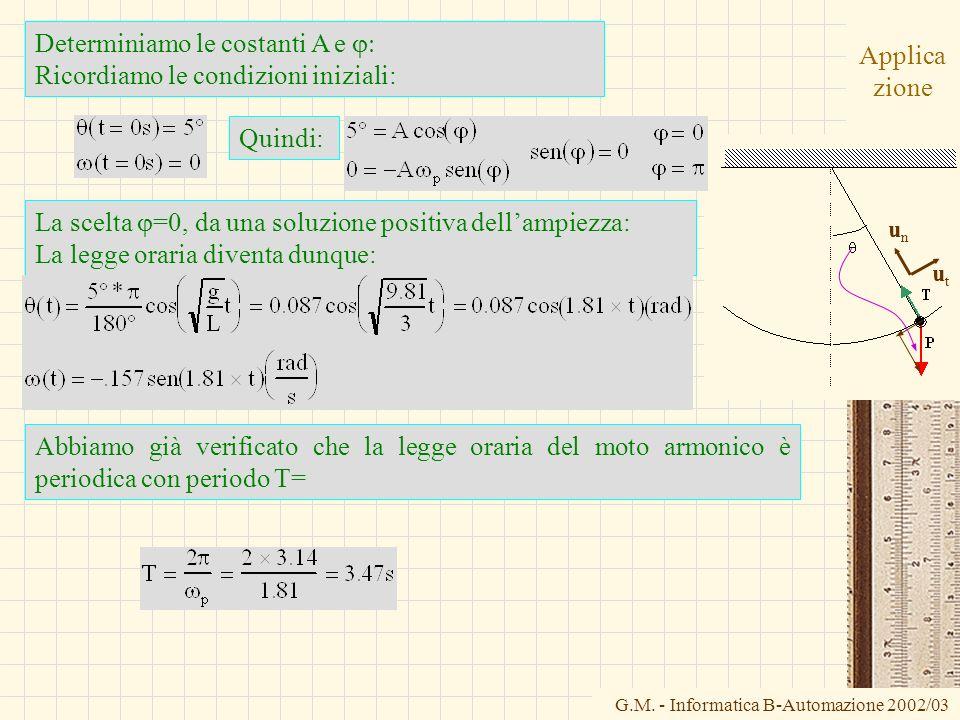 G.M. - Informatica B-Automazione 2002/03 Applica zione Determiniamo le costanti A e Ricordiamo le condizioni iniziali: La scelta =0, da una soluzione