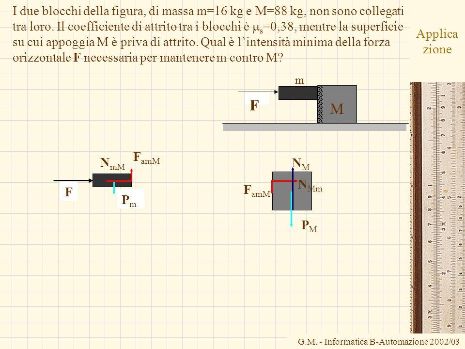 G.M. - Informatica B-Automazione 2002/03 Applica zione I due blocchi della figura, di massa m=16 kg e M=88 kg, non sono collegati tra loro. Il coeffic
