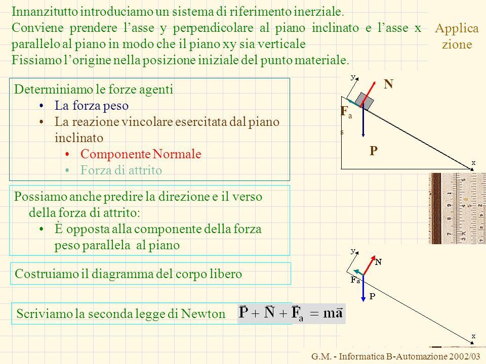 G.M. - Informatica B-Automazione 2002/03 Applica zione Innanzitutto introduciamo un sistema di riferimento inerziale. Conviene prendere lasse y perpen