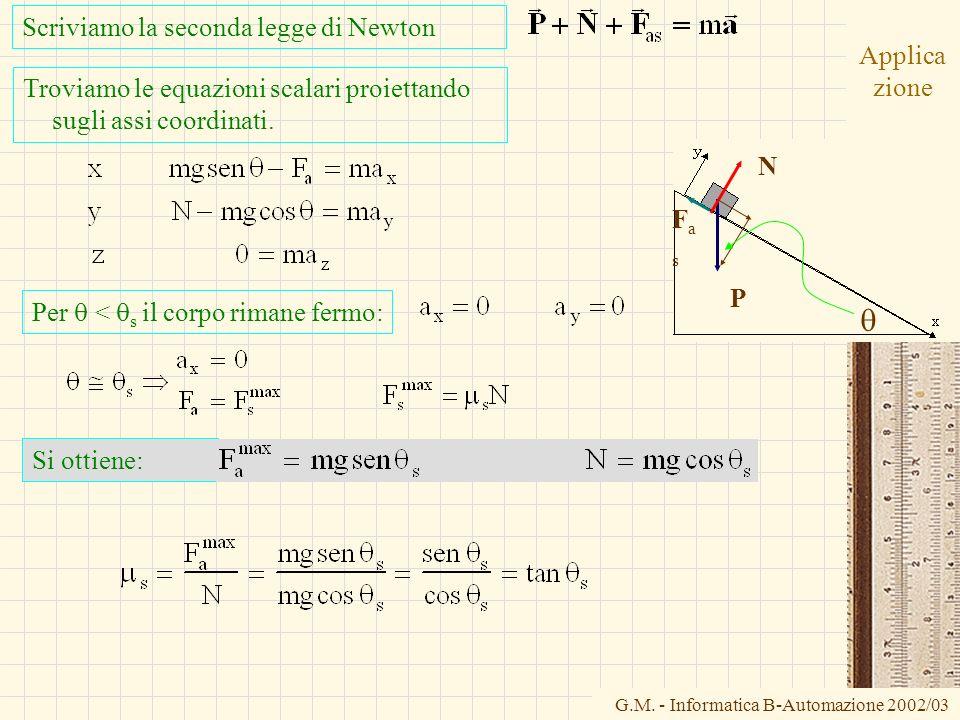 G.M. - Informatica B-Automazione 2002/03 Applica zione Si ottiene: Per < s il corpo rimane fermo: Scriviamo la seconda legge di Newton Troviamo le equ
