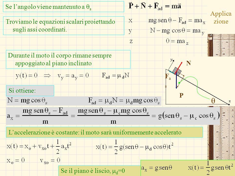 G.M. - Informatica B-Automazione 2002/03 Applica zione Si ottiene: Durante il moto il corpo rimane sempre appoggiato al piano inclinato Se langolo vie