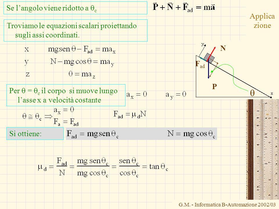 G.M. - Informatica B-Automazione 2002/03 Applica zione Si ottiene: Per = c il corpo si muove lungo lasse x a velocità costante Se langolo viene ridott