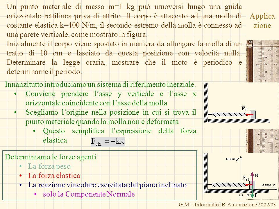 G.M. - Informatica B-Automazione 2002/03 Applica zione Un punto materiale di massa m=1 kg può muoversi lungo una guida orizzontale rettilinea priva di