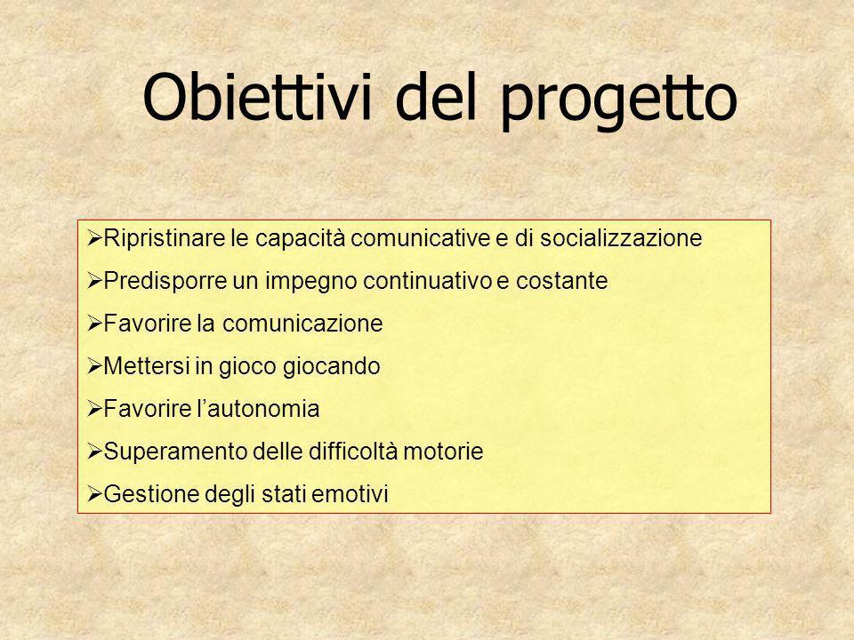 Obiettivi del progetto Ripristinare le capacità comunicative e di socializzazione Predisporre un impegno continuativo e costante Favorire la comunicaz