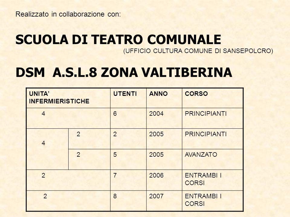 Realizzato in collaborazione con: SCUOLA DI TEATRO COMUNALE (UFFICIO CULTURA COMUNE DI SANSEPOLCRO) DSM A.S.L.8 ZONA VALTIBERINA UNITA INFERMIERISTICH
