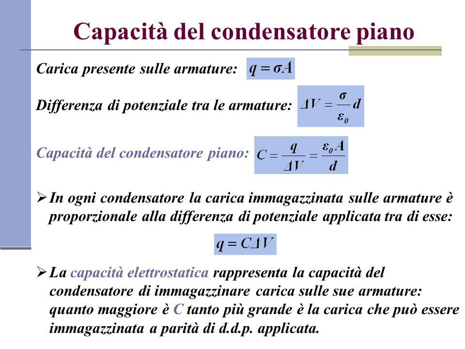 Capacità del condensatore piano Carica presente sulle armature: Differenza di potenziale tra le armature: Capacità del condensatore piano: In ogni con