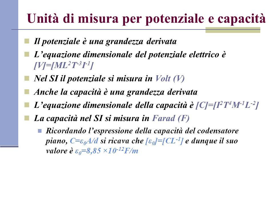 Unità di misura per potenziale e capacità Il potenziale è una grandezza derivata Lequazione dimensionale del potenziale elettrico è [V]=[ML 2 T -3 I -