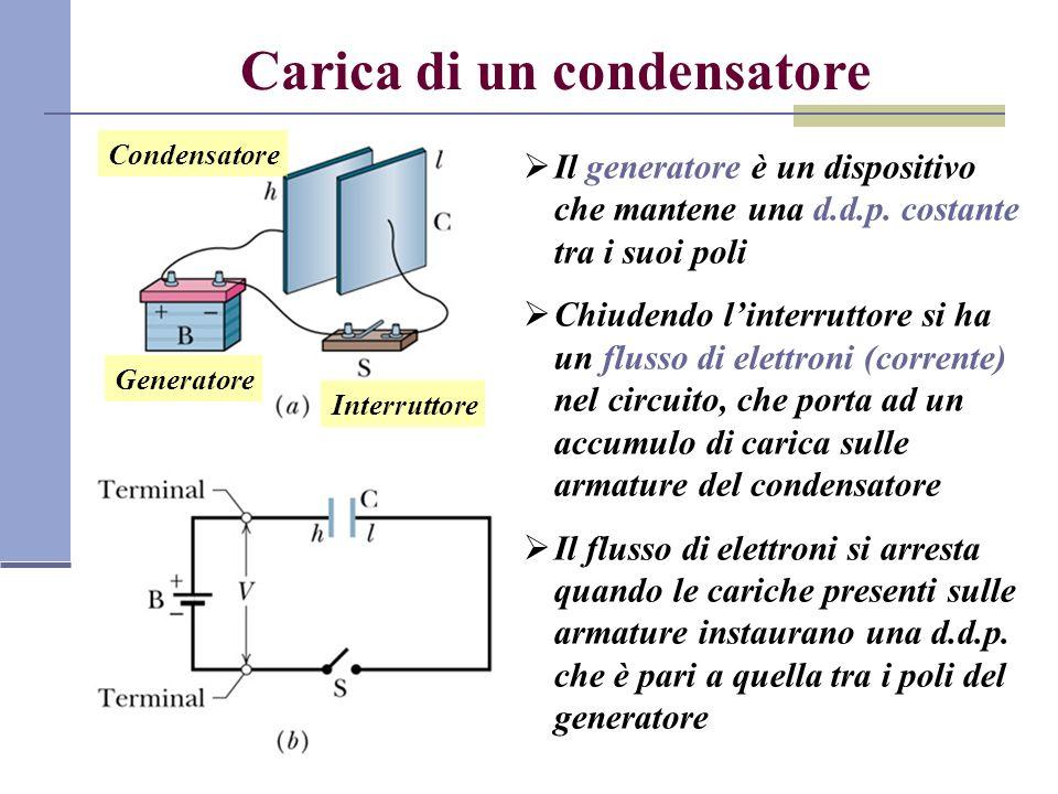 Carica di un condensatore Generatore Interruttore Condensatore Il generatore è un dispositivo che mantene una d.d.p. costante tra i suoi poli Chiudend