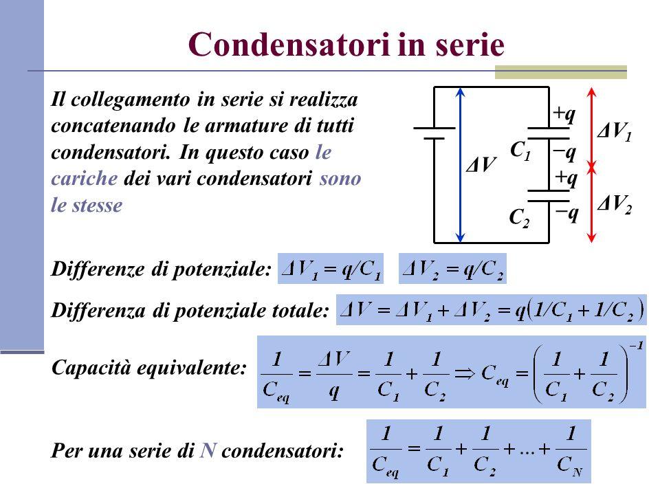 Condensatori in serie Il collegamento in serie si realizza concatenando le armature di tutti condensatori. In questo caso le cariche dei vari condensa