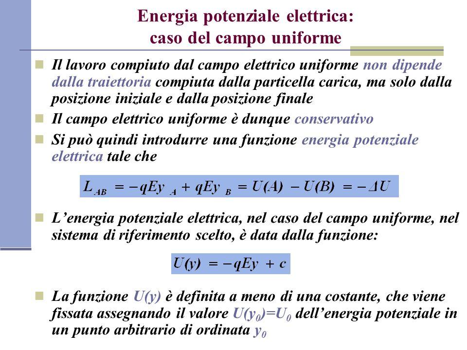 Energia potenziale elettrica: caso del campo uniforme Il lavoro compiuto dal campo elettrico uniforme non dipende dalla traiettoria compiuta dalla par
