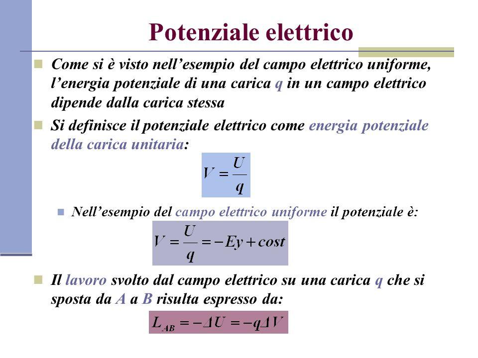 Potenziale elettrico Come si è visto nellesempio del campo elettrico uniforme, lenergia potenziale di una carica q in un campo elettrico dipende dalla