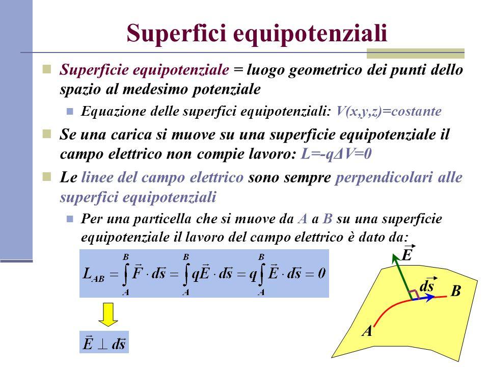 Superfici equipotenziali Superficie equipotenziale = luogo geometrico dei punti dello spazio al medesimo potenziale Equazione delle superfici equipote