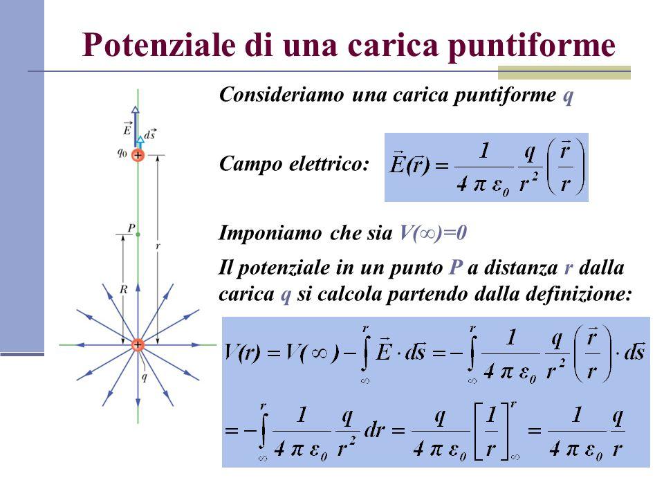 Potenziale di una carica puntiforme Consideriamo una carica puntiforme q Campo elettrico: Imponiamo che sia V()=0 Il potenziale in un punto P a distan