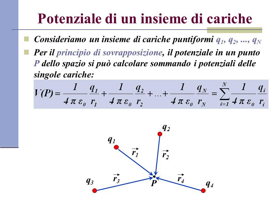 Potenziale di un insieme di cariche Consideriamo un insieme di cariche puntiformi q 1, q 2,..., q N Per il principio di sovrapposizione, il potenziale
