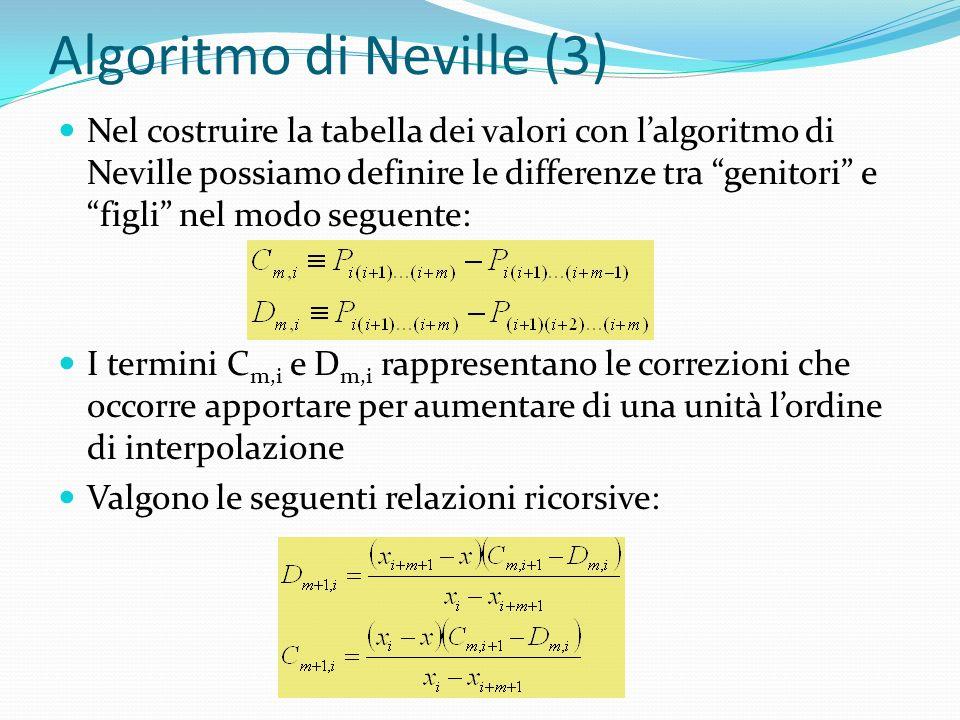 Algoritmo di Neville (3) Nel costruire la tabella dei valori con lalgoritmo di Neville possiamo definire le differenze tra genitori e figli nel modo seguente: I termini C m,i e D m,i rappresentano le correzioni che occorre apportare per aumentare di una unità lordine di interpolazione Valgono le seguenti relazioni ricorsive: