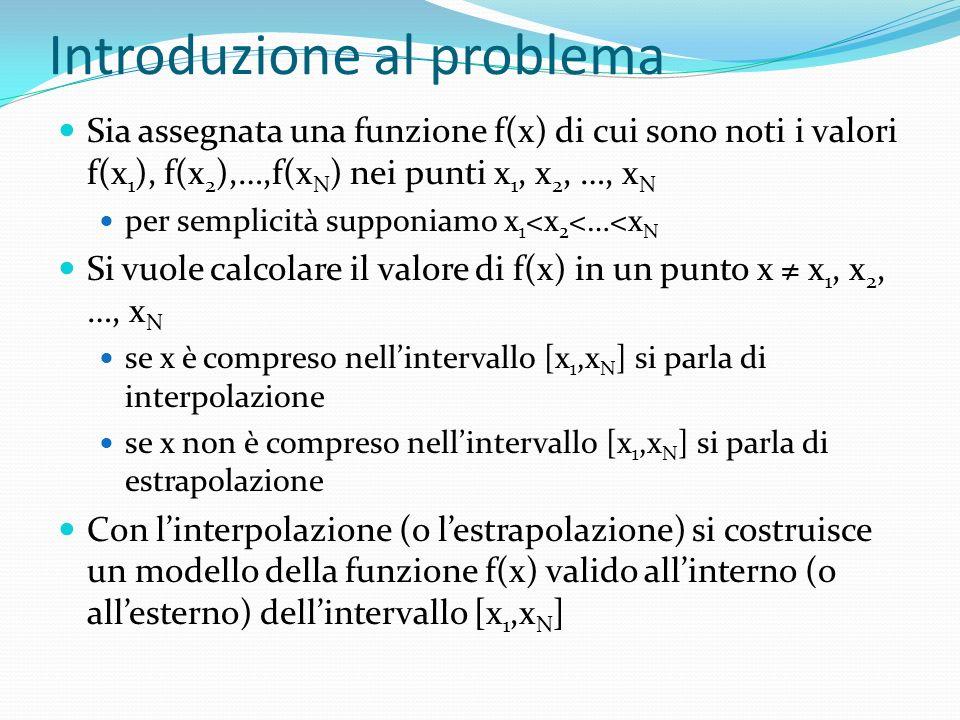 Introduzione al problema Sia assegnata una funzione f(x) di cui sono noti i valori f(x 1 ), f(x 2 ),…,f(x N ) nei punti x 1, x 2, …, x N per semplicità supponiamo x 1 <x 2 <…<x N Si vuole calcolare il valore di f(x) in un punto x x 1, x 2, …, x N se x è compreso nellintervallo [x 1,x N ] si parla di interpolazione se x non è compreso nellintervallo [x 1,x N ] si parla di estrapolazione Con linterpolazione (o lestrapolazione) si costruisce un modello della funzione f(x) valido allinterno (o allesterno) dellintervallo [x 1,x N ]