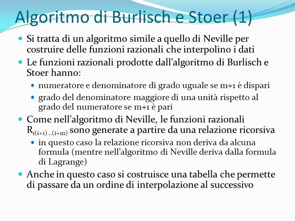 Algoritmo di Burlisch e Stoer (1) Si tratta di un algoritmo simile a quello di Neville per costruire delle funzioni razionali che interpolino i dati Le funzioni razionali prodotte dallalgoritmo di Burlisch e Stoer hanno: numeratore e denominatore di grado uguale se m+1 è dispari grado del denominatore maggiore di una unità rispetto al grado del numeratore se m+1 è pari Come nellalgoritmo di Neville, le funzioni razionali R i(i+1)...(i+m) sono generate a partire da una relazione ricorsiva in questo caso la relazione ricorsiva non deriva da alcuna formula (mentre nellalgoritmo di Neville deriva dalla formula di Lagrange) Anche in questo caso si costruisce una tabella che permette di passare da un ordine di interpolazione al successivo