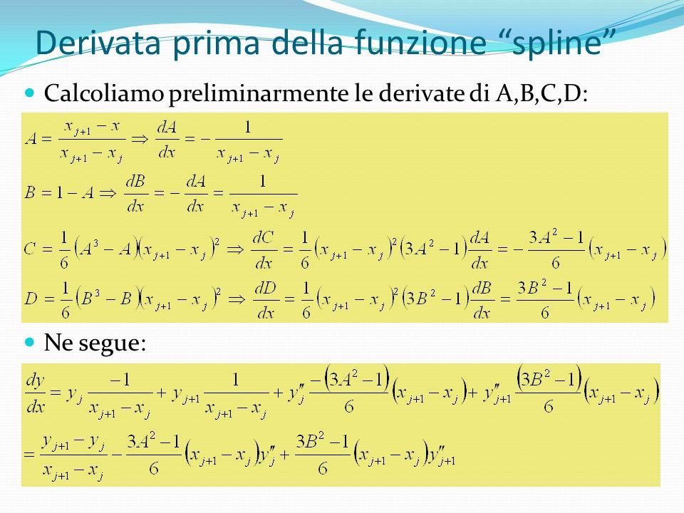 Derivata prima della funzione spline Calcoliamo preliminarmente le derivate di A,B,C,D: Ne segue: