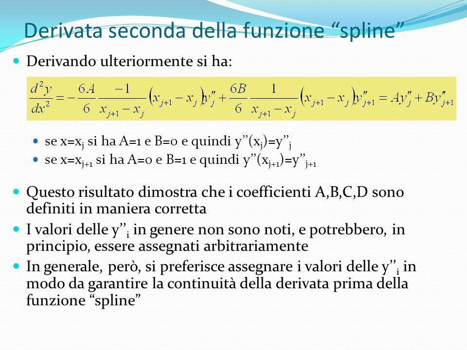 Derivata seconda della funzione spline Derivando ulteriormente si ha: se x=x j si ha A=1 e B=0 e quindi y(x j )=y j se x=x j+1 si ha A=0 e B=1 e quind
