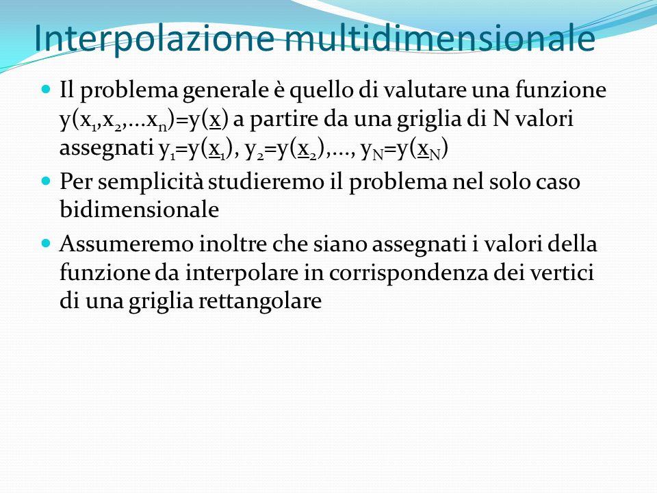 Interpolazione multidimensionale Il problema generale è quello di valutare una funzione y(x 1,x 2,...x n )=y(x) a partire da una griglia di N valori assegnati y 1 =y(x 1 ), y 2 =y(x 2 ),..., y N =y(x N ) Per semplicità studieremo il problema nel solo caso bidimensionale Assumeremo inoltre che siano assegnati i valori della funzione da interpolare in corrispondenza dei vertici di una griglia rettangolare
