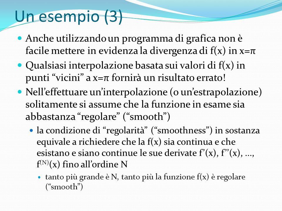 Un esempio (3) Anche utilizzando un programma di grafica non è facile mettere in evidenza la divergenza di f(x) in x=π Qualsiasi interpolazione basata sui valori di f(x) in punti vicini a x=π fornirà un risultato errato.