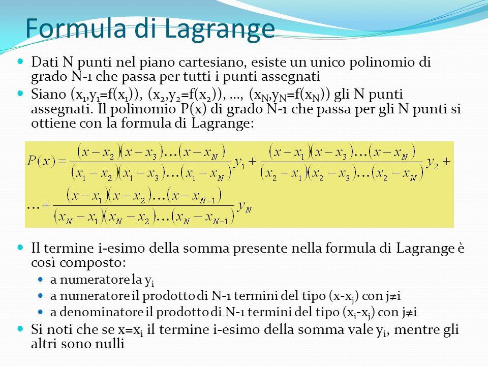 Formula di Lagrange Dati N punti nel piano cartesiano, esiste un unico polinomio di grado N-1 che passa per tutti i punti assegnati Siano (x 1,y 1 =f(x 1 )), (x 2,y 2 =f(x 2 )),..., (x N,y N =f(x N )) gli N punti assegnati.