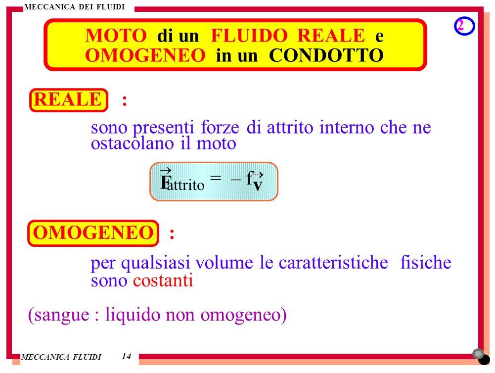 MECCANICA DEI FLUIDI MECCANICA FLUIDI MOTO di un FLUIDO REALE e OMOGENEO in un CONDOTTO 2 14 REALE : sono presenti forze di attrito interno che ne ost