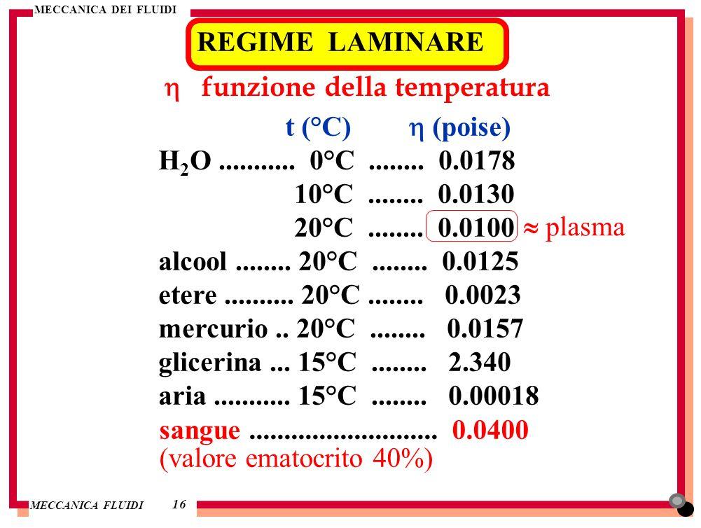 MECCANICA DEI FLUIDI MECCANICA FLUIDI REGIME LAMINARE 16 funzione della temperatura H 2 O........... 0°C........ 0.0178 10°C........ 0.0130 20°C......