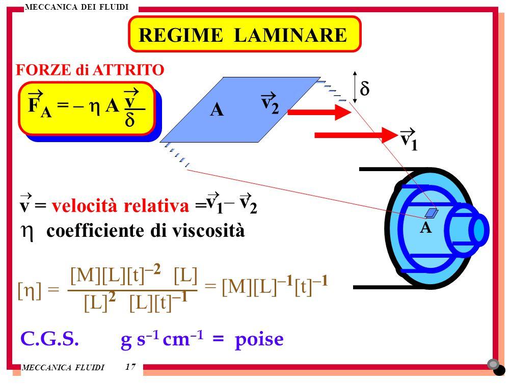MECCANICA DEI FLUIDI MECCANICA FLUIDI REGIME LAMINARE 1717 FORZE di ATTRITO v1v1 v2v2 A F A = – A v v A v = velocità relativa = v 1 – v 2 coefficiente