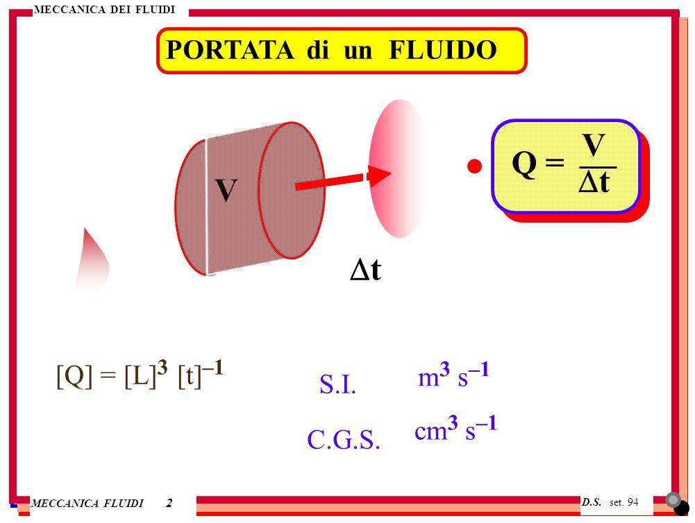MECCANICA DEI FLUIDI MECCANICA FLUIDI D.S. set. 94 MECCANICA DEI FLUIDI PORTATA di un FLUIDO 2 V t [Q] = [L] 3 [t] –1 Q = V t m 3 s –1 cm 3 s –1 S.I.