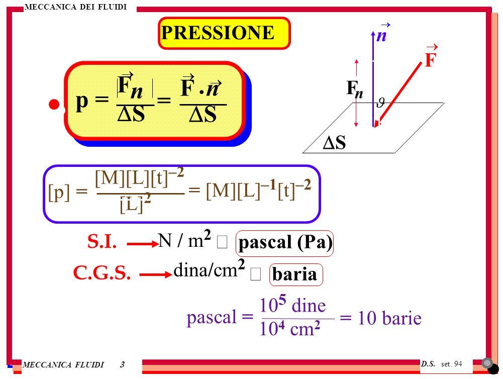 MECCANICA DEI FLUIDI MECCANICA FLUIDI D.S. set. 94 MECCANICA DEI FLUIDI PRESSIONE 3 F S p = F n S = F n S. n F n = [M][L] –1 [t] –2 [M][L][t] –2 [L] 2