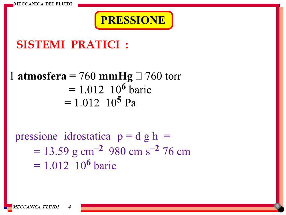 MECCANICA DEI FLUIDI MECCANICA FLUIDI MECCANICA DEI FLUIDI 4 PRESSIONE SISTEMI PRATICI : 1 atmosfera = 760 mmHg 760 torr = 1.012 10 6 barie = 1.012 10