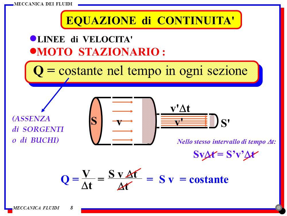 MECCANICA DEI FLUIDI MECCANICA FLUIDI MECCANICA DEI FLUIDI EQUAZIONE di CONTINUITA' 8 LINEE di VELOCITA' MOTO STAZIONARIO : Q = costante nel tempo in