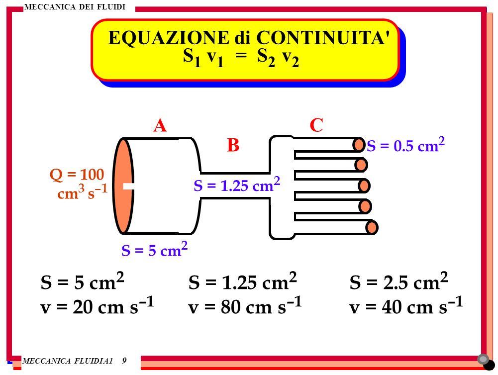 MECCANICA DEI FLUIDI MECCANICA FLUIDI A1 MECCANICA DEI FLUIDI EQUAZIONE di CONTINUITA' S 1 v 1 = S 2 v 2 9 Q = 100 cm 3 s –1 A S = 5 cm 2 v = 20 cm s