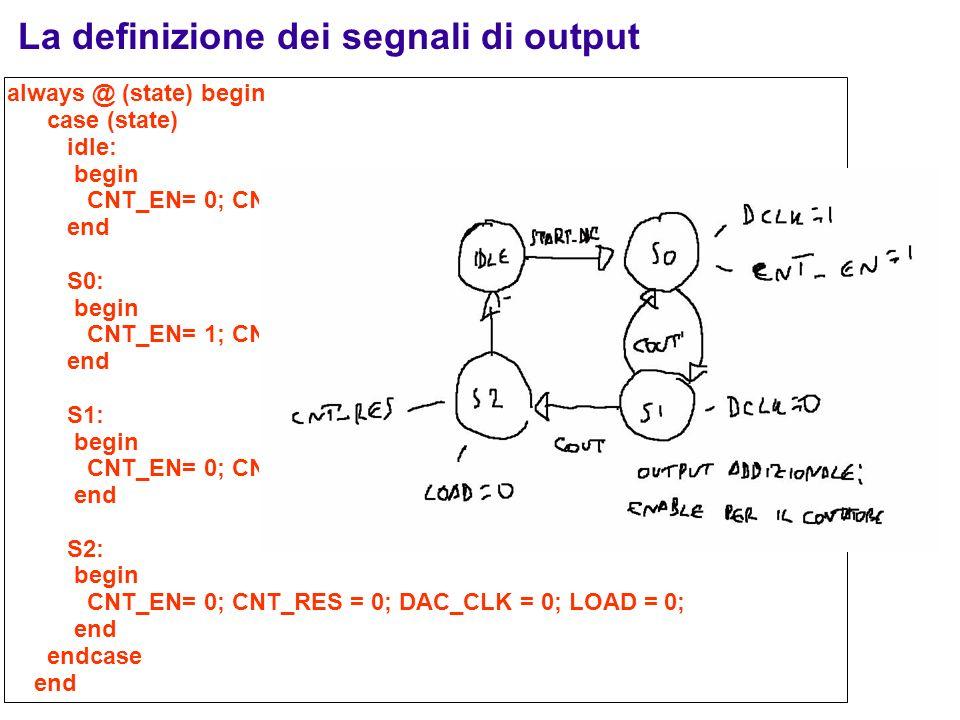 La definizione dei segnali di output always @ (state) begin case (state) idle: begin CNT_EN= 0; CNT_RES = 1; DAC_CLK = 0; LOAD = 1; end S0: begin CNT_