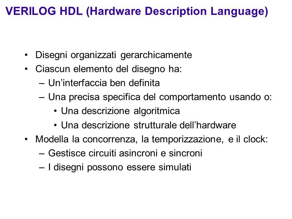 macchina a stati semaforo in verilog module sm_DAC(); Dichiarazione varibili … Funzionalità endmodule; module sm_DAC(res,clk,start_DAC,Cout, CNT_EN,CNT_RES,DAC_CLK,LOAD); Dichiarazione varibili … Funzionalità endmodule; Il blocco costruttivo fondamentale di verilog è il modulo Start_DAC clk res CNT_EN DAC_CLK SM_DAC CNT_RES CoutLOAD