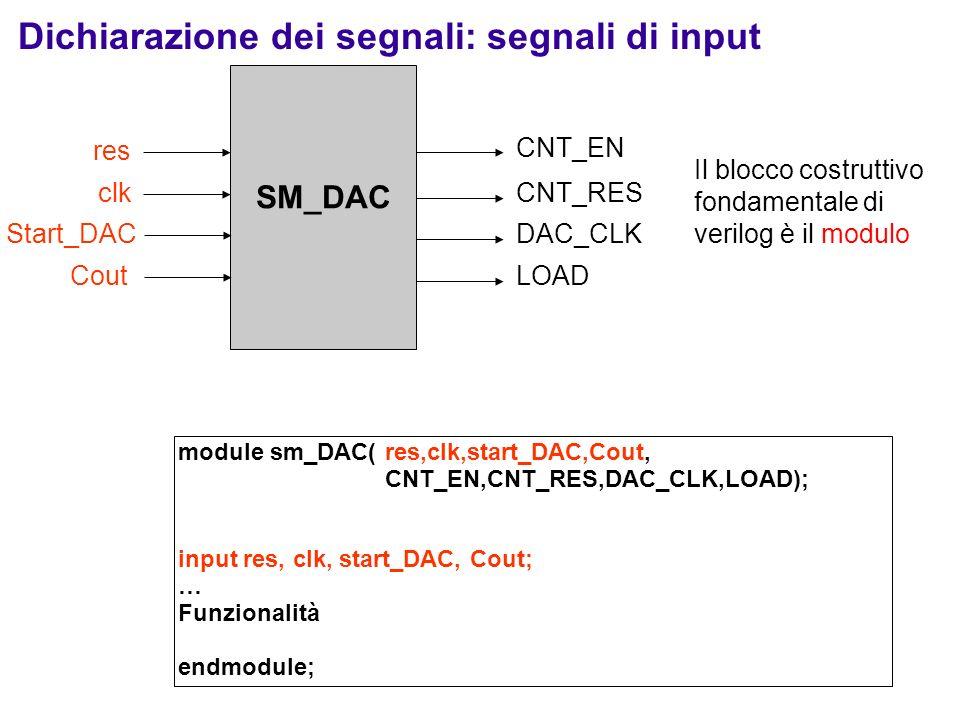 Dichiarazione dei segnali: segnali di output module sm_DAC( res,clk,start_DAC,Cout, CNT_EN,CNT_RES,DAC_CLK,LOAD); input res, clk, start_DAC, Cout; output CNT_EN, CNT_RES, DAC_CLK, LOAD; reg CNT_EN, CNT_RES, DAC_CLK, LOAD; Funzionalità endmodule; Start_DAC clk res CNT_EN DAC_CLK SM_DAC CNT_RES Cout LOAD