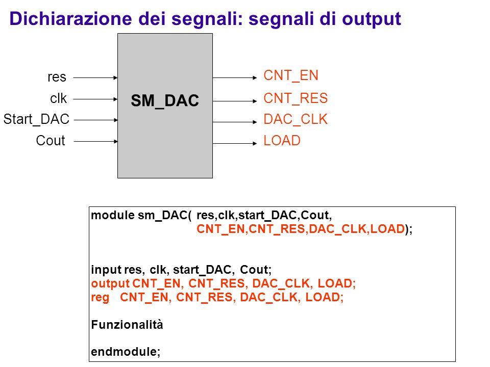 Definizione degli stati module sm_DAC( res,clk,Start_DAC,Cout, CNT_EN,CNT_RES,DAC_CLK,LOAD); input res, clk, start_DAC, Cout; output CNT_EN, CNT_RES, DAC_CLK, LOAD; reg CNT_EN, CNT_RES, DAC_CLK, LOAD; reg [1:0] state; parameter idle = 2 b00; parameter S0 = 2 b01; parameter S1 = 2b10; Parameter S2 = 2b11; Funzionalità endmodule;