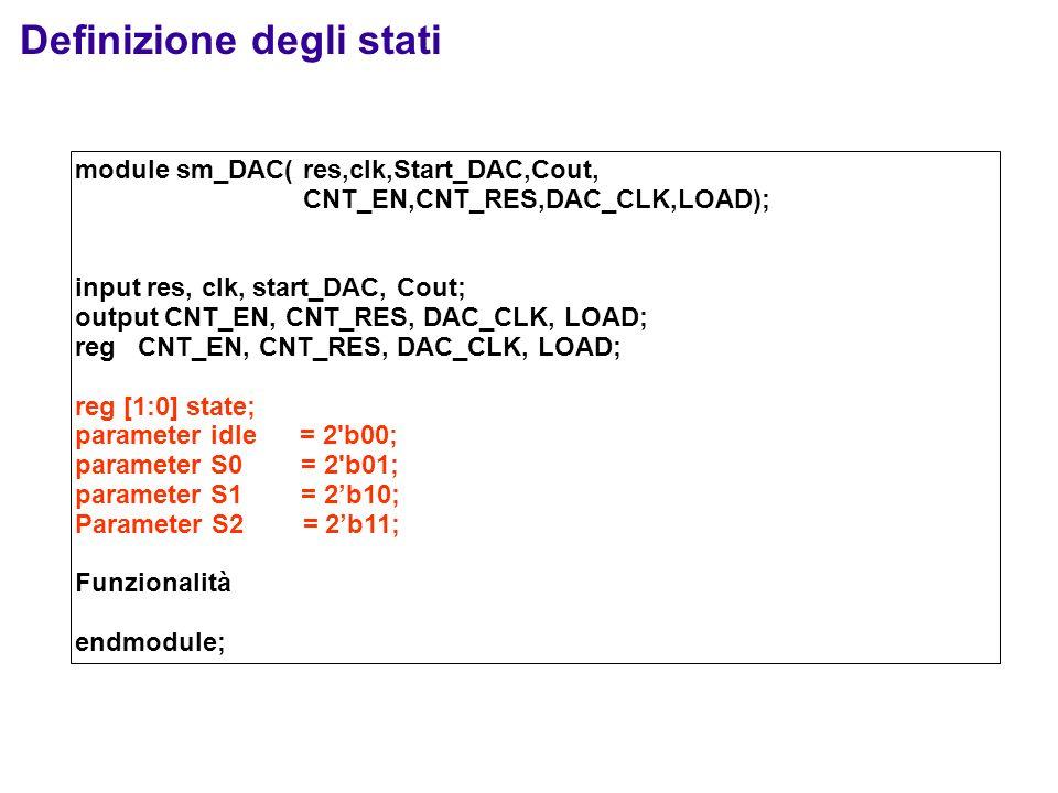 Le transizioni degli stati module sm_DAC( res,clk,Start_DAC,Cout, CNT_EN,CNT_RES,DAC_CLK, LOAD); input res, clk, start_DAC, Cout; output CNT_EN, CNT_RES, DAC_CLK, LOAD; reg CNT_EN, CNT_RES, DAC_CLK, LOAD; reg [1:0] state; parameter idle = 2 b00; parameter S0 = 2 b01; parameter S1 = 2b10; Parameter S2 = 2b11; always @ (posedge clk or negedge reset) begin if (reset == 0) state = idle; else … end endmodule;