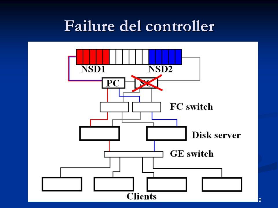 12 Failure del controller