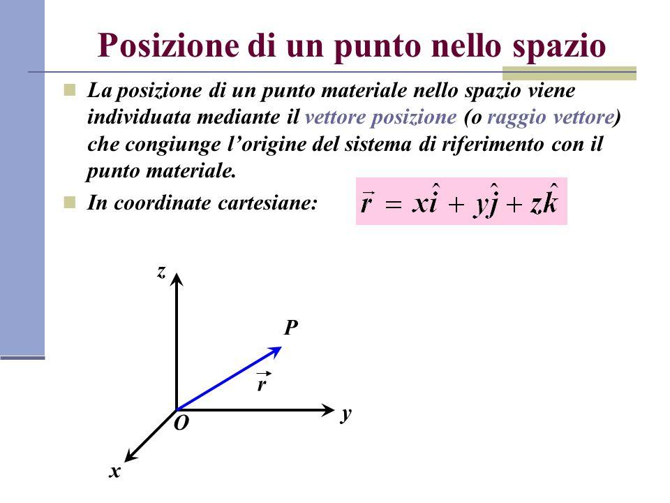 Posizione di un punto nello spazio La posizione di un punto materiale nello spazio viene individuata mediante il vettore posizione (o raggio vettore) che congiunge lorigine del sistema di riferimento con il punto materiale.