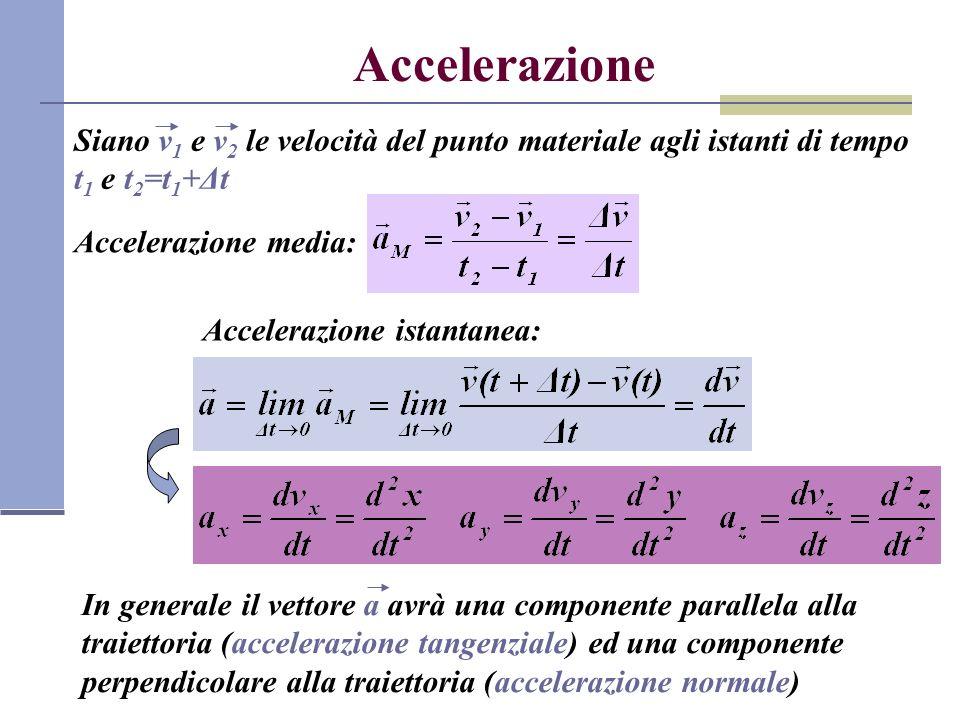 Accelerazione Siano v 1 e v 2 le velocità del punto materiale agli istanti di tempo t 1 e t 2 =t 1 +Δt Accelerazione media: Accelerazione istantanea: In generale il vettore a avrà una componente parallela alla traiettoria (accelerazione tangenziale) ed una componente perpendicolare alla traiettoria (accelerazione normale)