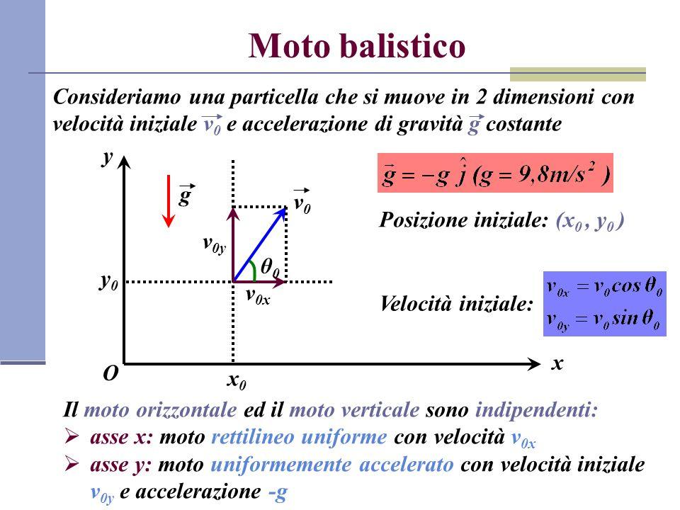 Moto balistico Consideriamo una particella che si muove in 2 dimensioni con velocità iniziale v 0 e accelerazione di gravità g costante x O y x0x0 y0y0 g Posizione iniziale: (x 0, y 0 ) Velocità iniziale: v 0x v 0y v0v0 θ0θ0 Il moto orizzontale ed il moto verticale sono indipendenti: asse x: moto rettilineo uniforme con velocità v 0x asse y: moto uniformemente accelerato con velocità iniziale v 0y e accelerazione -g